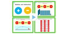 Year 3 Addition and Subtraction Lesson 1c Adding Tens (Not Crossing 100) PowerPoint