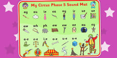 Circus Themed Phase 5 Sound Mat