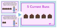 5 Currant Buns Nursery Rhyme PowerPoint
