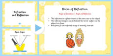 Light Refraction and Reflection PowerPoint