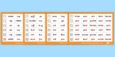 Phase 2 Letter Progression Set 4 ck, e, u, r Phoneme Roll and Read Mat Pack