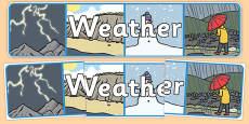 Seasonal Weather Display Banner
