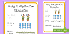 Early Multiplication Strategies Display Poster
