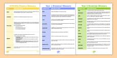 KS1 English Glossary Pack