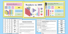 Year 3 Numbers to 1000 Lesson 1 Teaching Pack