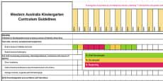 * NEW * WA Kindergarten Guidelines Assessment Checklist