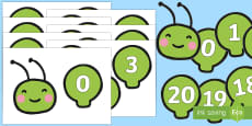 Numbers 0-20 on a Caterpillar Number Line