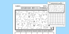 Diagrama mea cu animale - Fișă de lucru