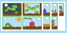 Die Kleine Raupe Nimmersatt Bilder zum Nacherzählen: DIN A6 Karteikarten