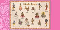 Hindu Gods Vocabulary Poster