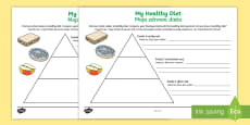 Healthy Eating Food Pyramid Writing Activity English/Polish