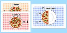 Pizza Fractions (codáin) Gaeilge