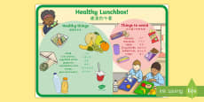 * NEW * Healthy and Unhealthy Lunchbox Food Poster English/Mandarin Chinese