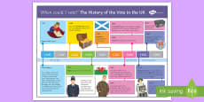 * NEW * When could I vote? The History of the Vote in UK  Display Poster -
