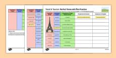 Les voyages & le tourisme : Le passé composé avec