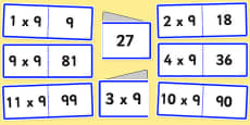 9 Times Table Folding Cards