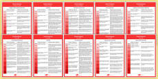 Foundation Phase Profile - Physical Development Display Posters Full and Compact Versions Welsh