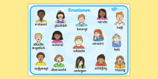 Emotions Word Card German