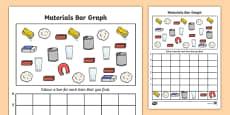 Materials Bar Graph Activity Activity Sheet