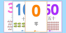 0-50 Number Word Image Posters Mandarin Chinese