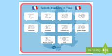 Numbers in Tens Display Poster French
