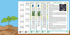 Earth Day Differentiated Comprehension Go Respond Activity Sheets - English/Romanian