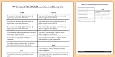 1999 Curriculum 3rd Class Maths Measures Assessment Targets Colouring Sheet