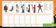 Halloween Pauta para escribir de personajes importantes
