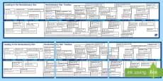 American Revolution Display Timeline
