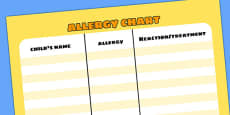A4 Editable Allergy Chart