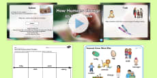 How Humans Change as They Grow PowerPoint Teaching Pack