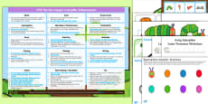 EYFS Enhancement Ideas and Resources Pack to Support Teaching on The Very Hungry Caterpillar
