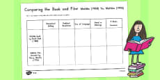 Comparing the Book and Film Activity Sheet Differentiated to Support Teaching on Matilda