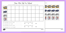How We Get to School Cutting Skills Activity Sheet USA