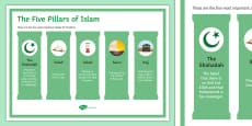 Five Pillars of Islam Display Poster
