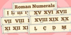 Roman Numerals Scrolls Display Banners