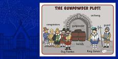 The Gunpowder Plot Scene Word Mat