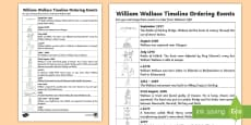 William Wallace Timeline Activity Sheets