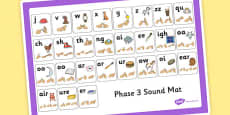 Phase 3 Mat with British Sign Language Fingerspelling