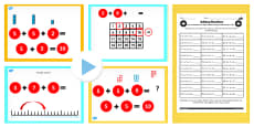 Year 2 Adding Three One Digit Numbers Lesson 1 Using Number Facts to 10 Teaching Pack