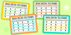 Add Three One Digit Numbers Which Numbers 3 KS1 Maths Challenge Cards