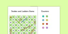 Snakes and Ladders Game (1-100, Editable)