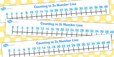 Counting in 2s Number Line