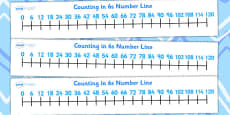 Counting In 6s Number Line