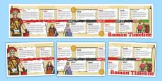 Roman Display Timeline
