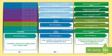 Year 7 Australian Curriculum Mathematics Content Descriptor Posters Display Pack