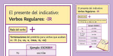 Present Tense of IR verbs Display Poster Spanish / Español