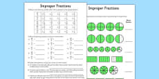 Improper Fractions Activity Sheets