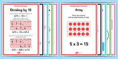 Multiplication and Division Written Methods Posters