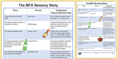 Sensory Story to Support Teaching on The BFG